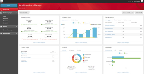 Exm dashboard