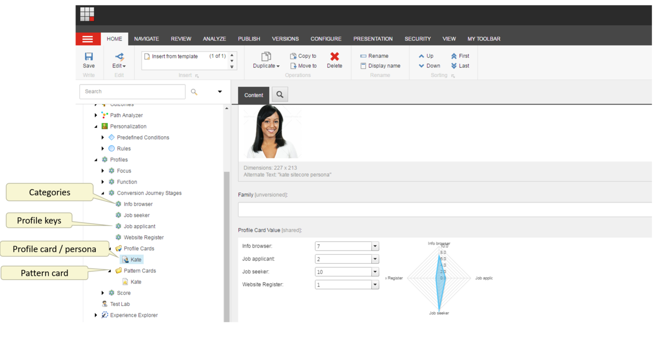 Sitecore personalisation screenshot example