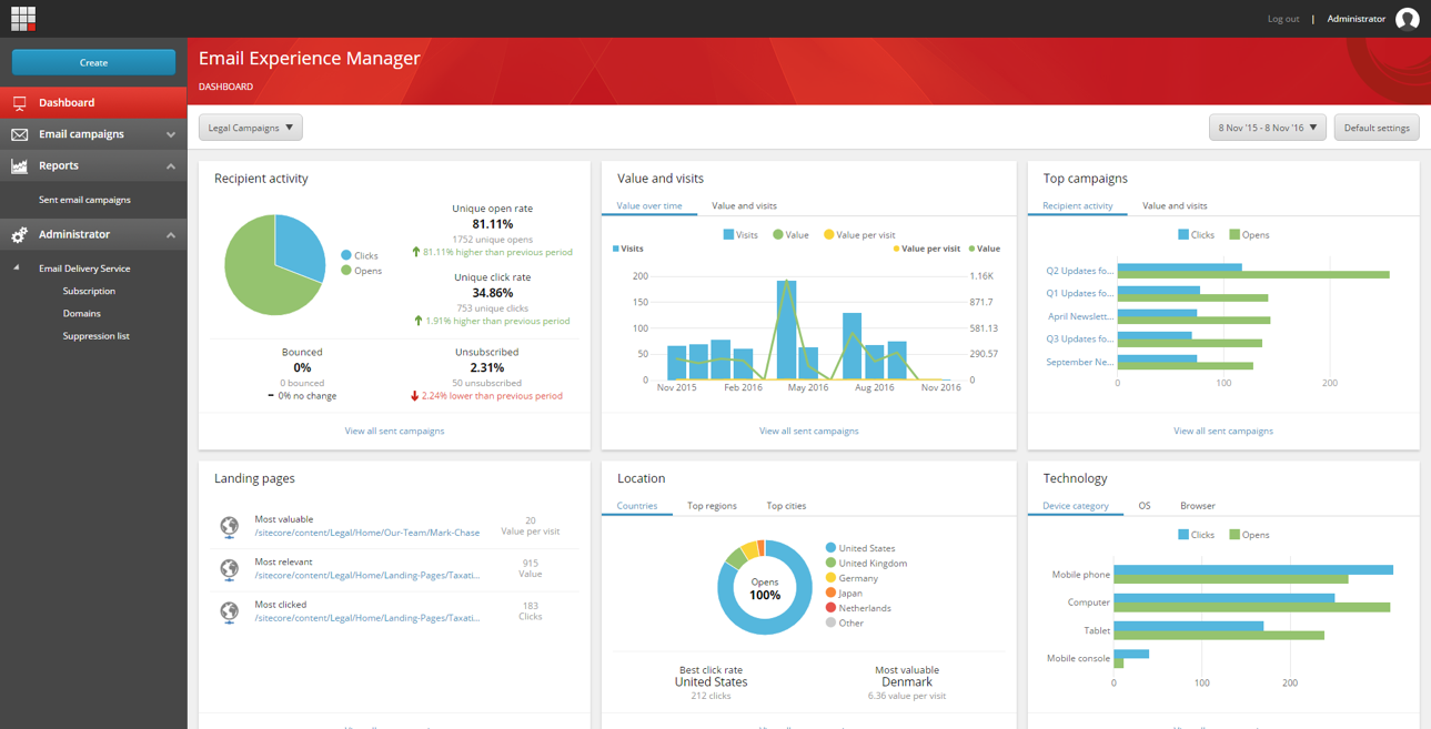 The updated interface in the Sitecore Email Experience Manager 3.4