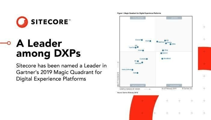 Sitecore named Leader in Gartner Magic Quadrant for Digital Experience Platforms